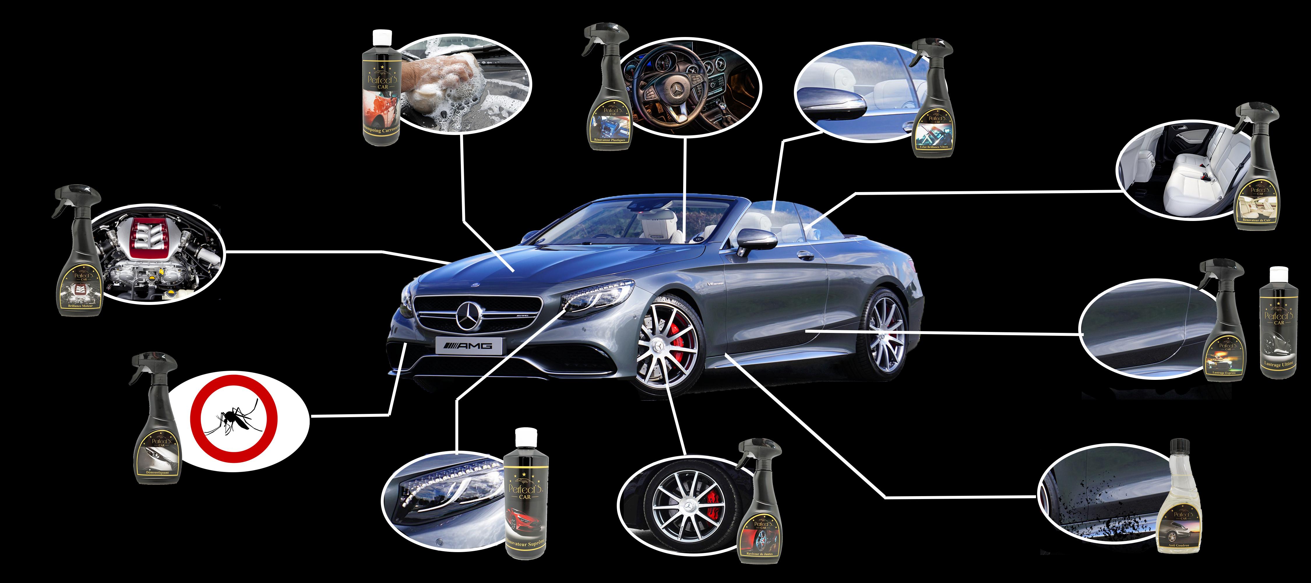 Comment Enlever Du Silicone Sur Carrosserie Comment Enlever Du Silicone Sur Une Carrosserie Perfect S Car